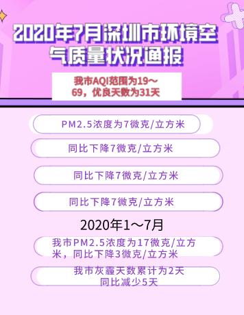2020年7月深圳市环境空气质量状况通报.jpg